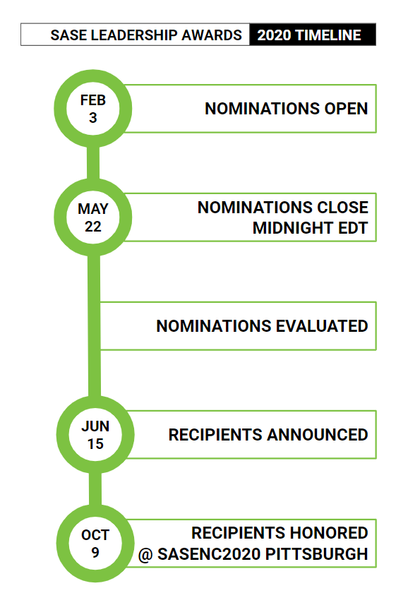 2020 SASE Leadership Award Timeline